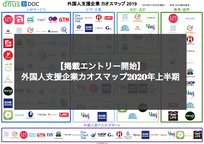 【掲載エントリー開始】外国人支援企業カオスマップ2020年上半期版